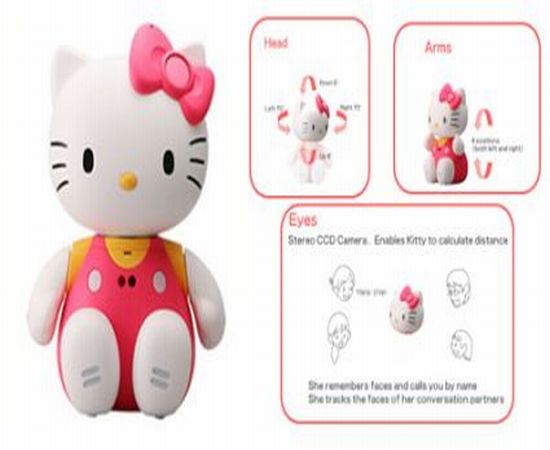 Most expensive Hello Kitty Items