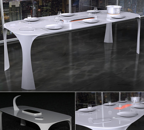 induc table