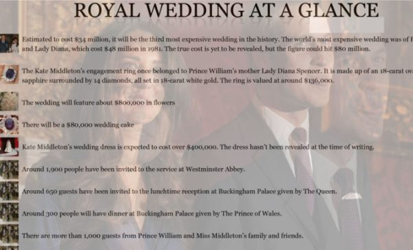 royal wedding facts infographic
